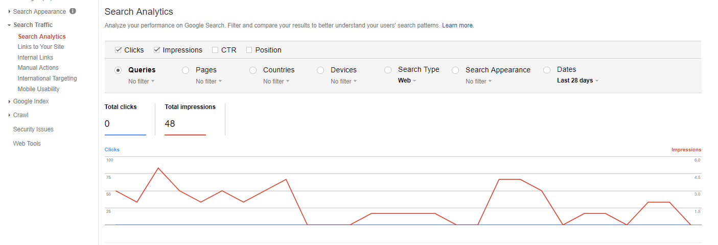 how to use google search console to track your content effectiveness