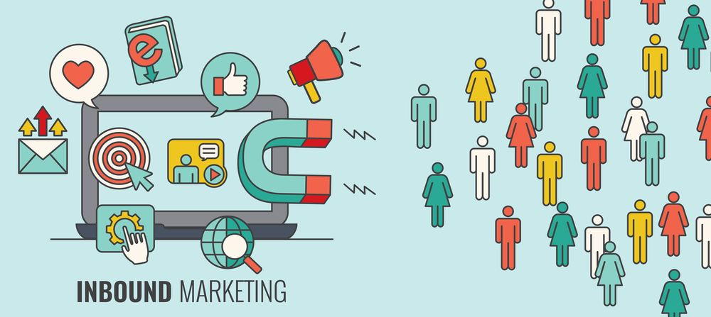 inbound marketing helps grow our audience faster than outbound