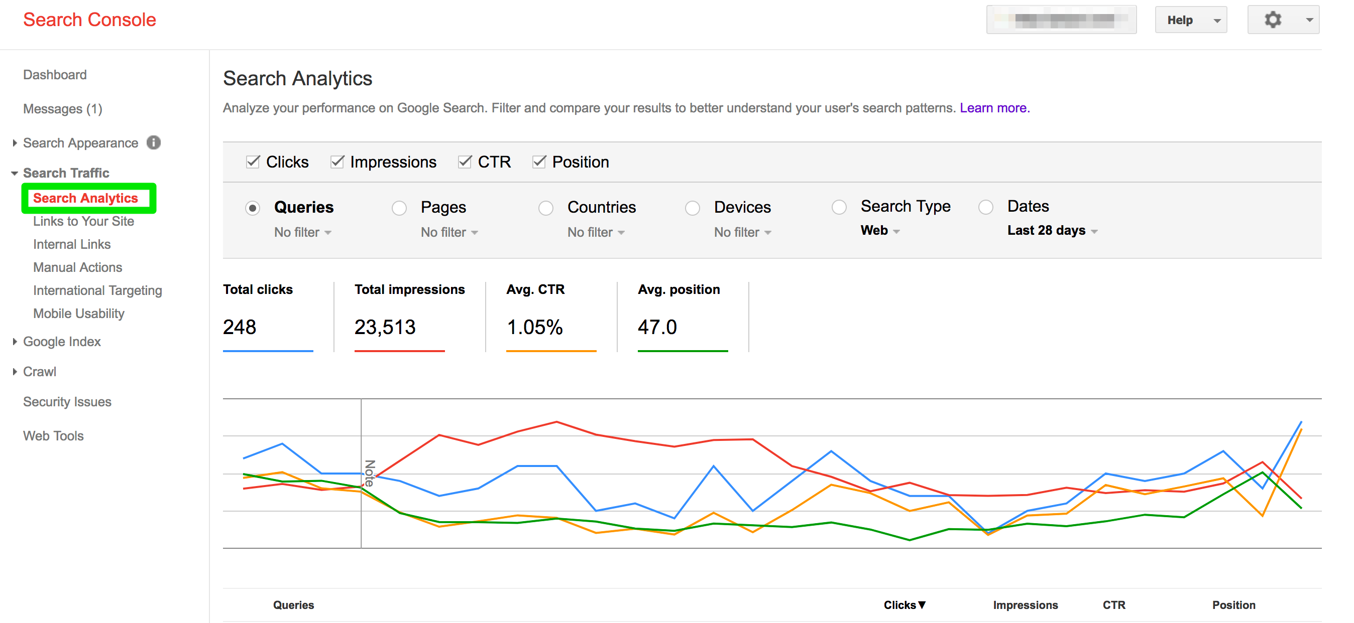 using google search console to track content marketing roi
