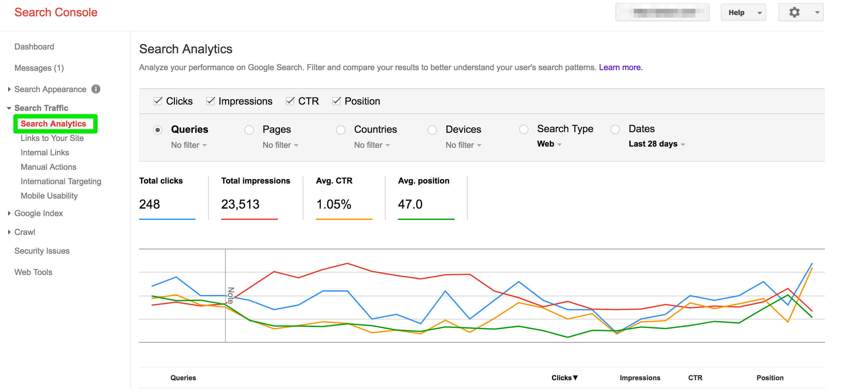 google search console is a great tool for finding the best keywords for your blog