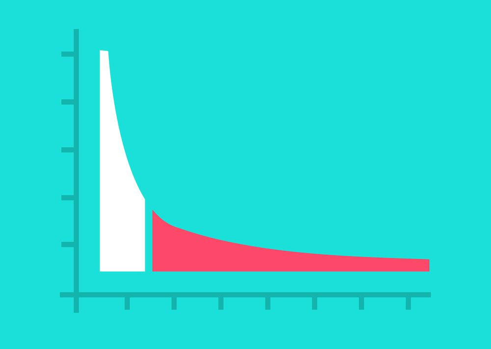 how to find long tail keywords for your blog content