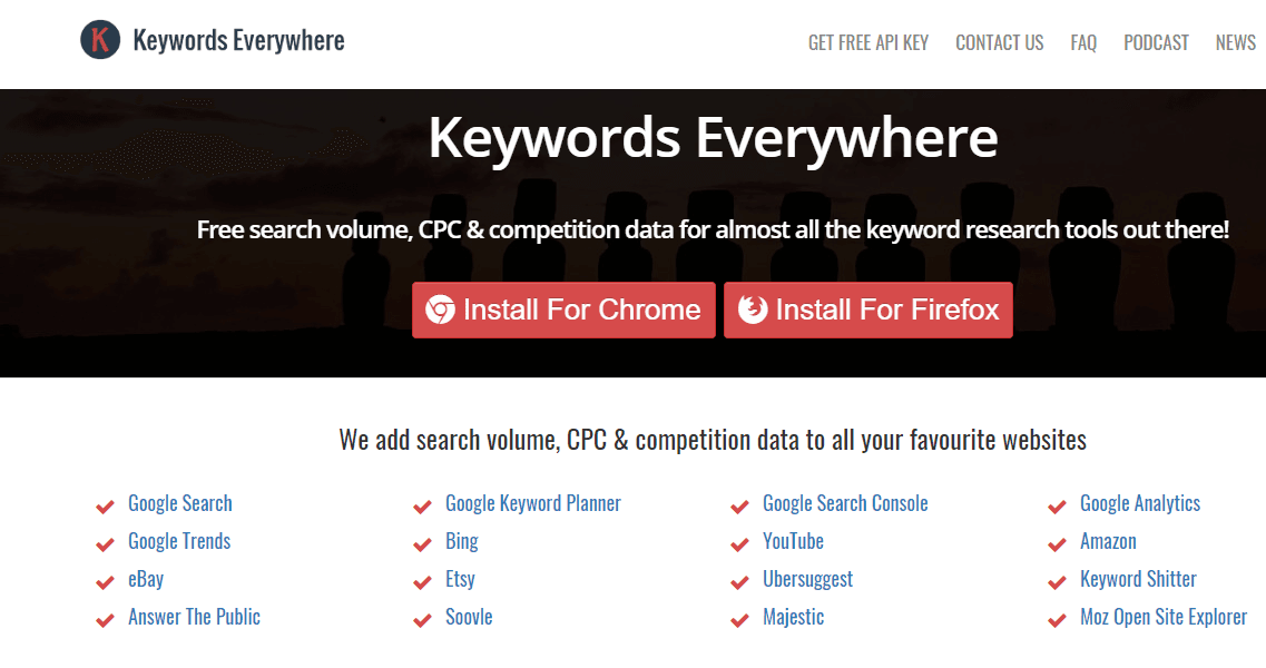 keywords everywhere helps you find keywords to use in your blog