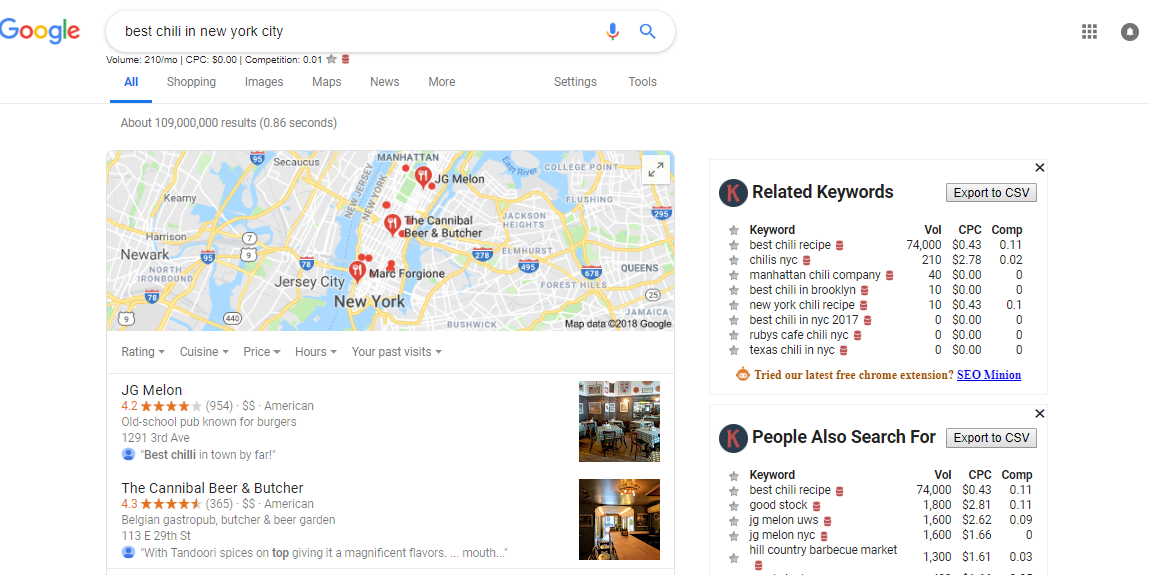where can i find the best keywords for my blog content