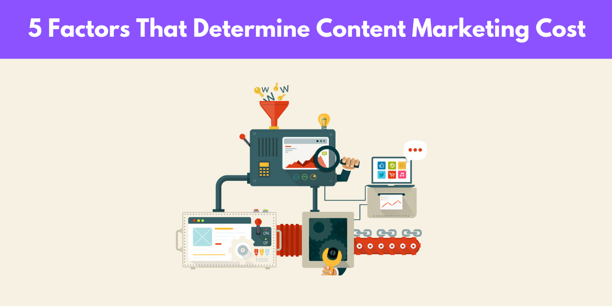 what determines content marketing cost